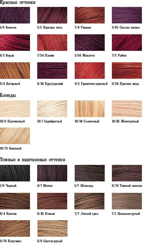 Краска эстель для волос оттенки